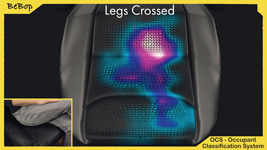 BeBop Sensors Occupant Classification System for Automotive Market - Legs Crossed