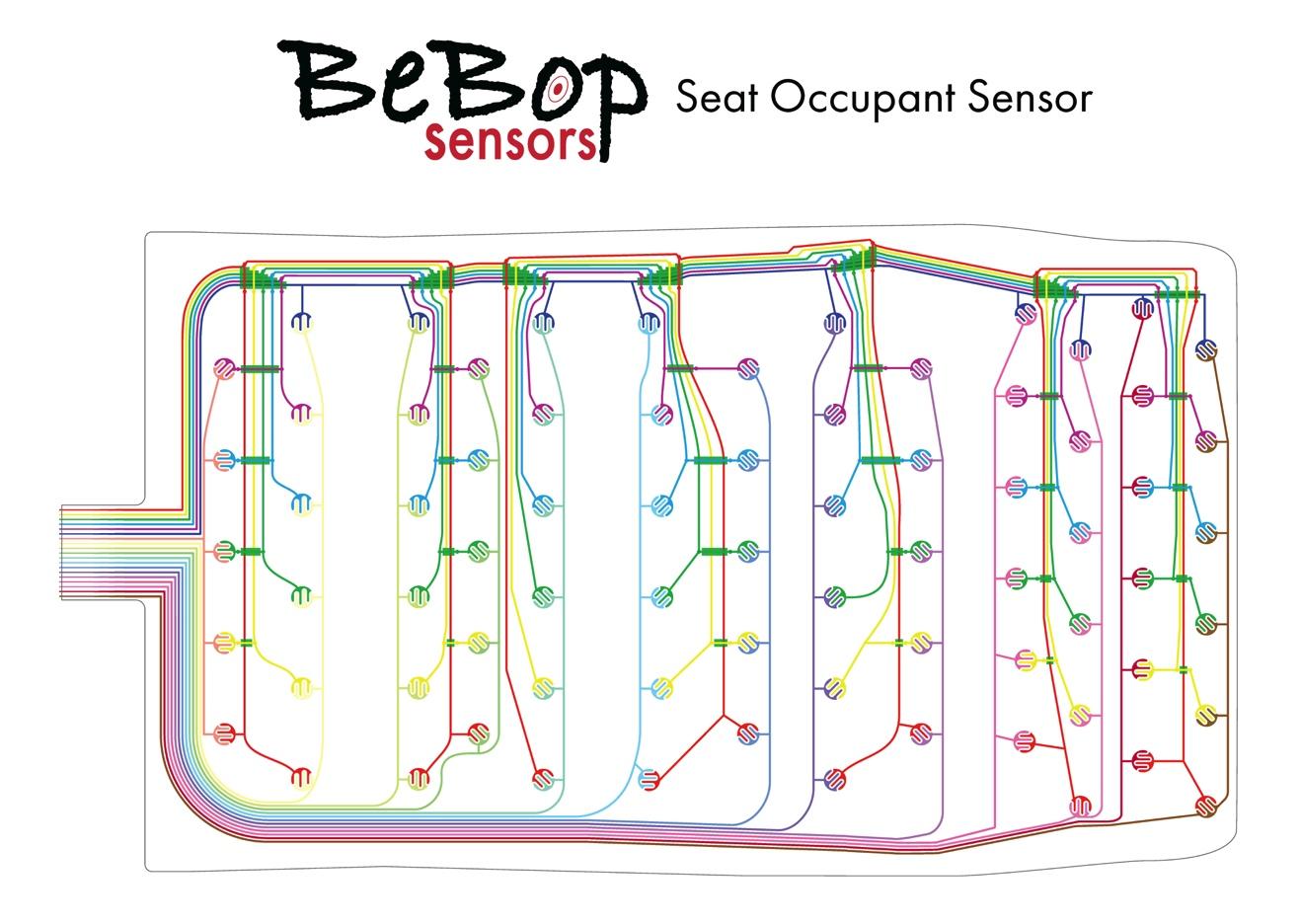 BeBop Sensors Seat Occupant Sensor